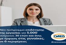 πρόγραμμα επιδότησης της εργασίας για 5.000 ανέργους 30 ετών κ